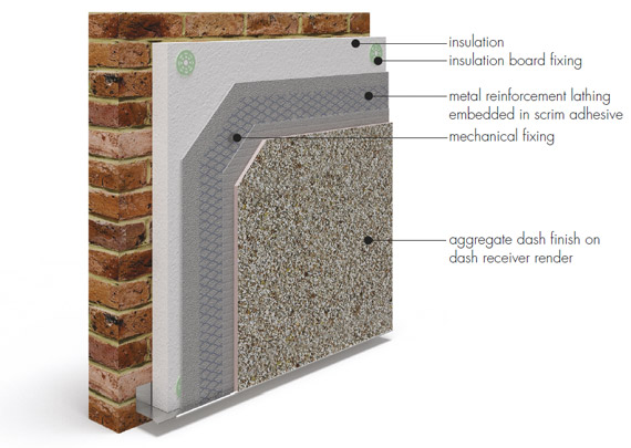 External wall insulation for Rock wall insulation